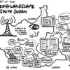 A map of the media landscape in South Sudan.
